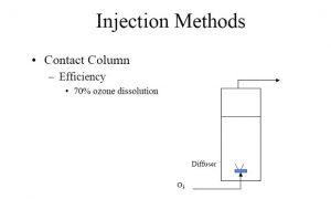 سیستم تزریق دیفیوزر